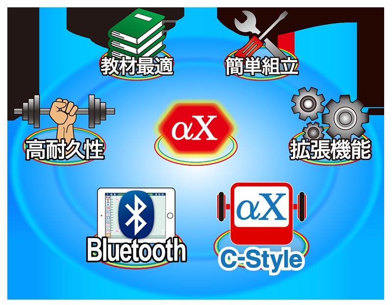 α-Xplorer(アルファ・エクスプローラ)の6つの特徴