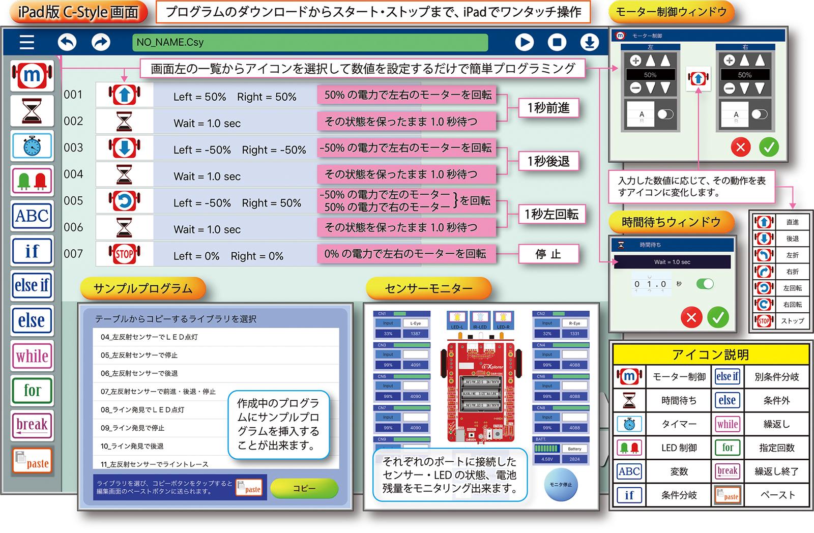 プログラミングアプリ『iPad版C-Style for α-Xplorer(アルファ・エクスプローラ)』